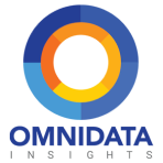 OmniData Insights - Dynamics & D365 Inventory Aging