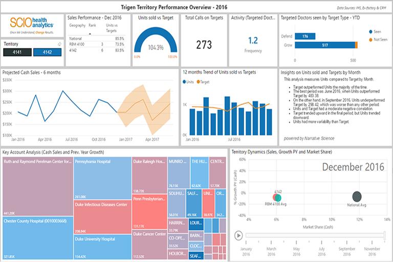 Partner showcase | Microsoft Power BI